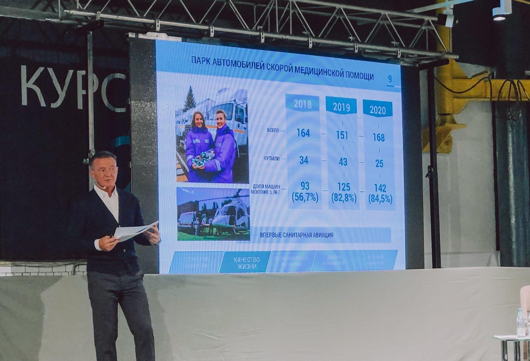 734 дня у власти: Роман Старовойт отчитался о работе, проделанной на посту губернатора Курской области